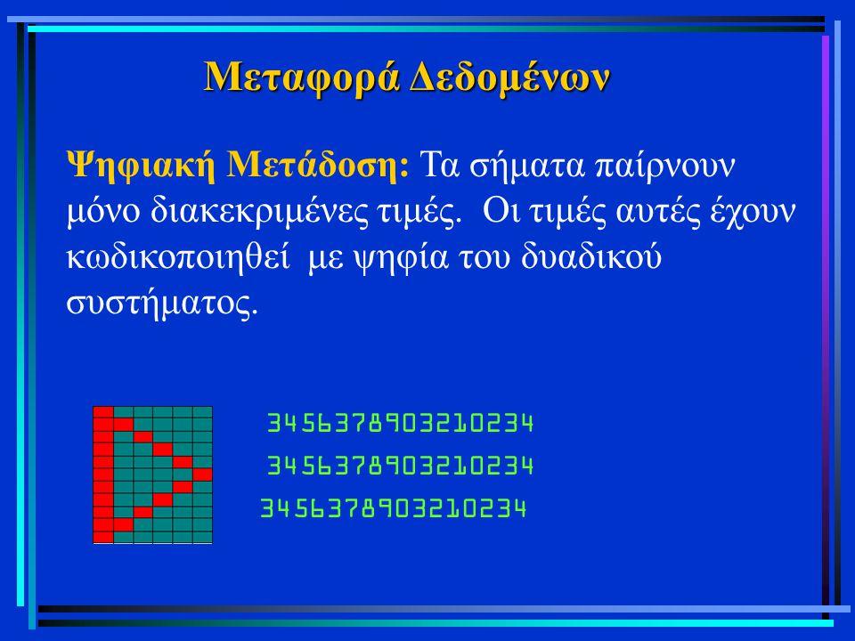 παράλληλη μετάδοση Τρόποι μετάδοσης: παράλληλη μετάδοση Χρησιμοποιούνται περισσότερες γραμμές μετάδοσης μια για κάθε bit.