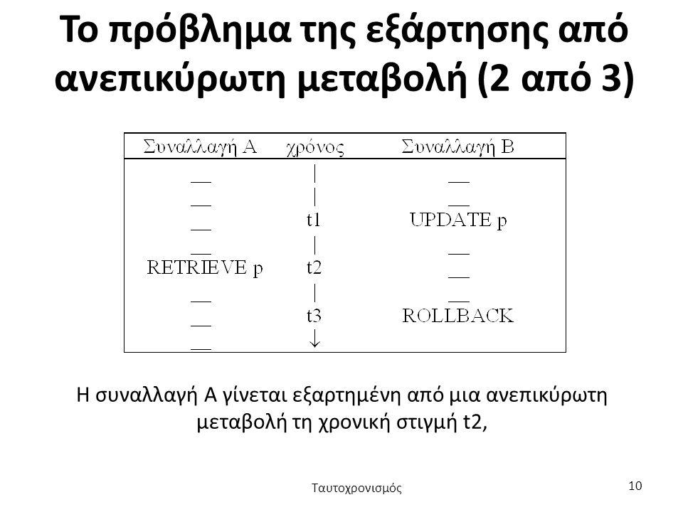 Το πρόβλημα της εξάρτησης από ανεπικύρωτη μεταβολή (2 από 3) Η συναλλαγή Α γίνεται εξαρτημένη από μια ανεπικύρωτη μεταβολή τη χρονική στιγμή t2, Ταυτοχρονισμός 10
