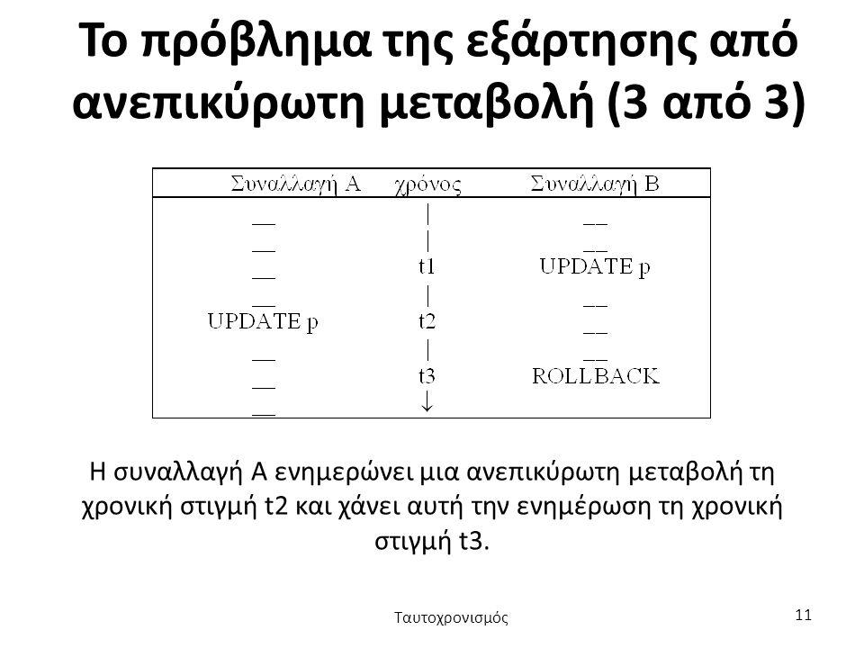 Το πρόβλημα της εξάρτησης από ανεπικύρωτη μεταβολή (3 από 3) Η συναλλαγή Α ενημερώνει μια ανεπικύρωτη μεταβολή τη χρονική στιγμή t2 και χάνει αυτή την ενημέρωση τη χρονική στιγμή t3.