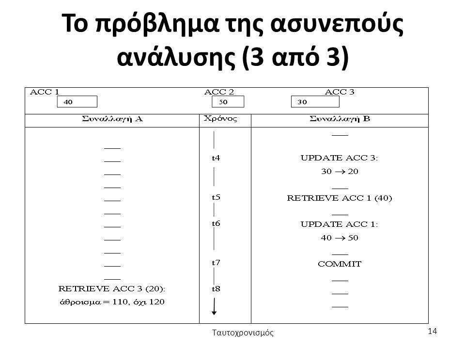 Το πρόβλημα της ασυνεπούς ανάλυσης (3 από 3) Ταυτοχρονισμός 14