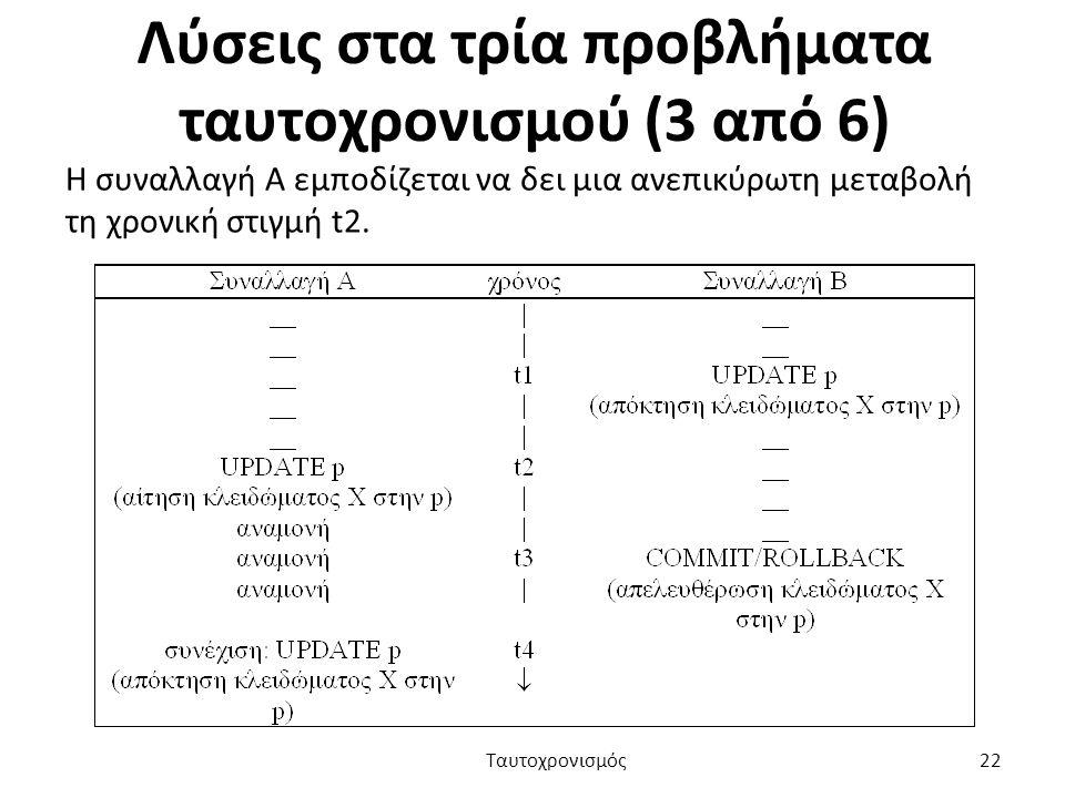 Λύσεις στα τρία προβλήματα ταυτοχρονισμού (3 από 6) Η συναλλαγή Α εμποδίζεται να δει μια ανεπικύρωτη μεταβολή τη χρονική στιγμή t2.