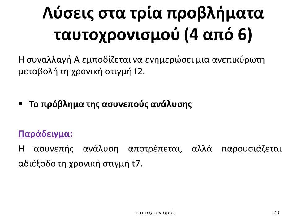 Λύσεις στα τρία προβλήματα ταυτοχρονισμού (4 από 6) Η συναλλαγή Α εμποδίζεται να ενημερώσει μια ανεπικύρωτη μεταβολή τη χρονική στιγμή t2.