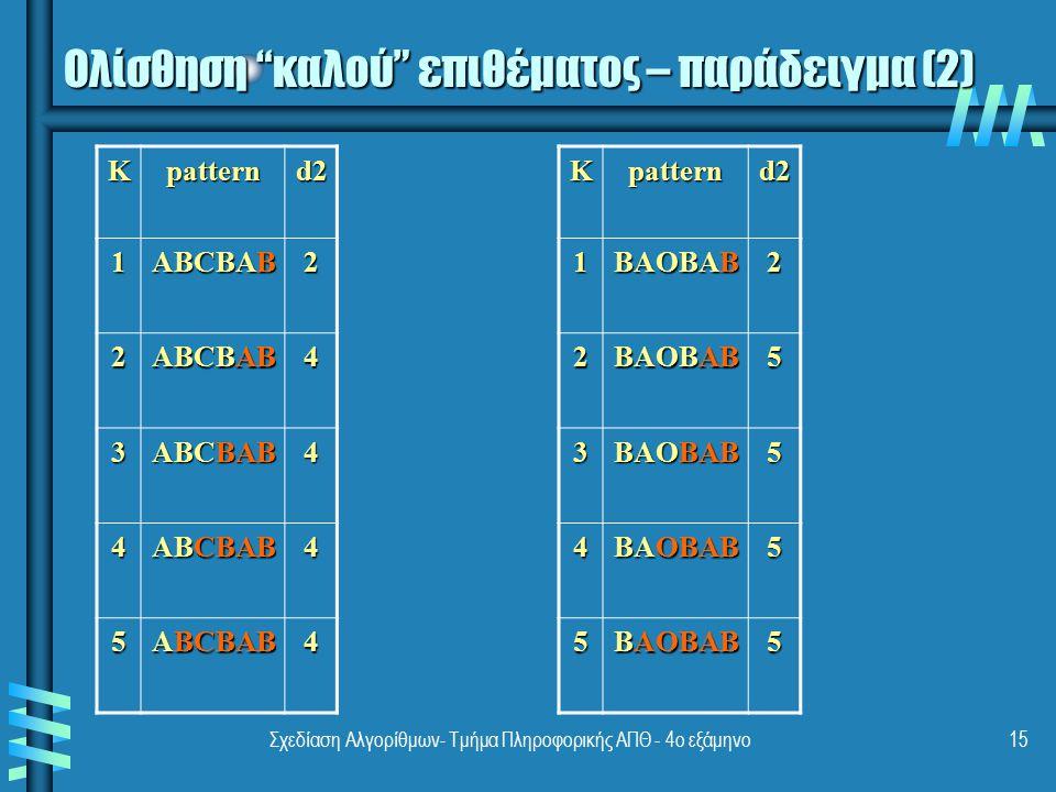 """Σχεδίαση Αλγορίθμων- Τμήμα Πληροφορικής ΑΠΘ - 4ο εξάμηνο15 Kpatternd2 1 ABCBAB 2 2 4 3 4 4 4 5 4Kpatternd21 BAOBAB 2 2 5 3 5 4 5 5 5 Ολίσθηση """"καλού"""""""