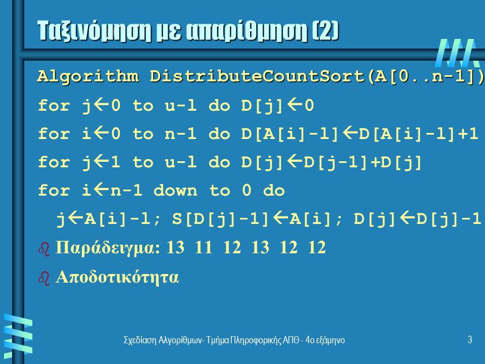 Σχεδίαση Αλγορίθμων- Τμήμα Πληροφορικής ΑΠΘ - 4ο εξάμηνο3 Algorithm DistributeCountSort(A[0..n-1]) for j  0 to u-l do D[j]  0 for i  0 to n-1 do D[