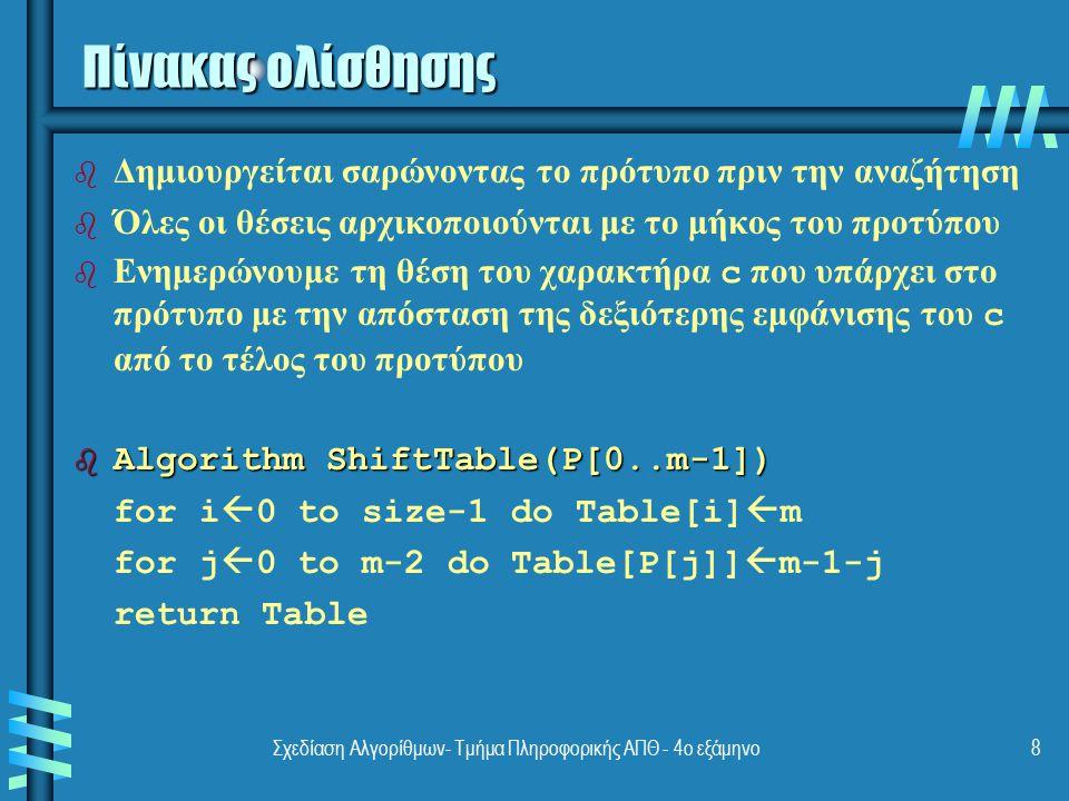 Σχεδίαση Αλγορίθμων- Τμήμα Πληροφορικής ΑΠΘ - 4ο εξάμηνο8 Πίνακας ολίσθησης b b Δημιουργείται σαρώνοντας το πρότυπο πριν την αναζήτηση b b Όλες οι θέσ