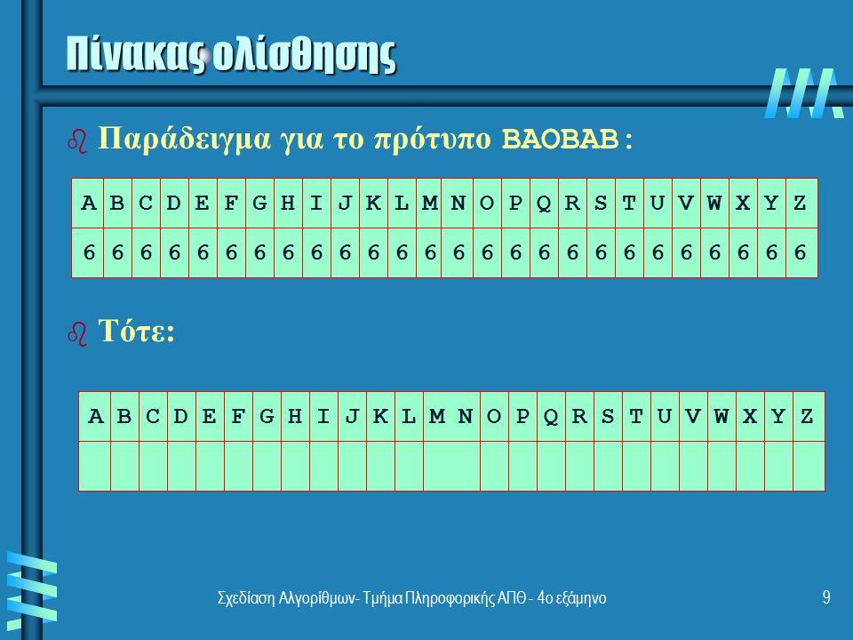 Σχεδίαση Αλγορίθμων- Τμήμα Πληροφορικής ΑΠΘ - 4ο εξάμηνο20 Ανοικτός κατακερματισμός b a=παράγοντας φόρτωσης b Αν η συνάρτηση κατακερματισμού κατανέμει τα κλειδιά ομοιόμορφα, το μέσο μήκος της λίστας είναι a=n/m (a=παράγοντας φόρτωσης) b b Το μέσο πλήθος των συγκρίσεων είναι S=1+α/2, U=α b b Η χειρότερη περίπτωση είναι γραμμική.