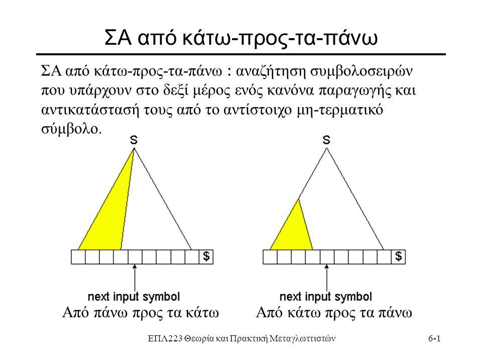 ΕΠΛ223 Θεωρία και Πρακτική Μεταγλωττιστών6-1 ΣΑ από κάτω-προς-τα-πάνω Από πάνω προς τα κάτωΑπό κάτω προς τα πάνω ΣΑ από κάτω-προς-τα-πάνω : αναζήτηση