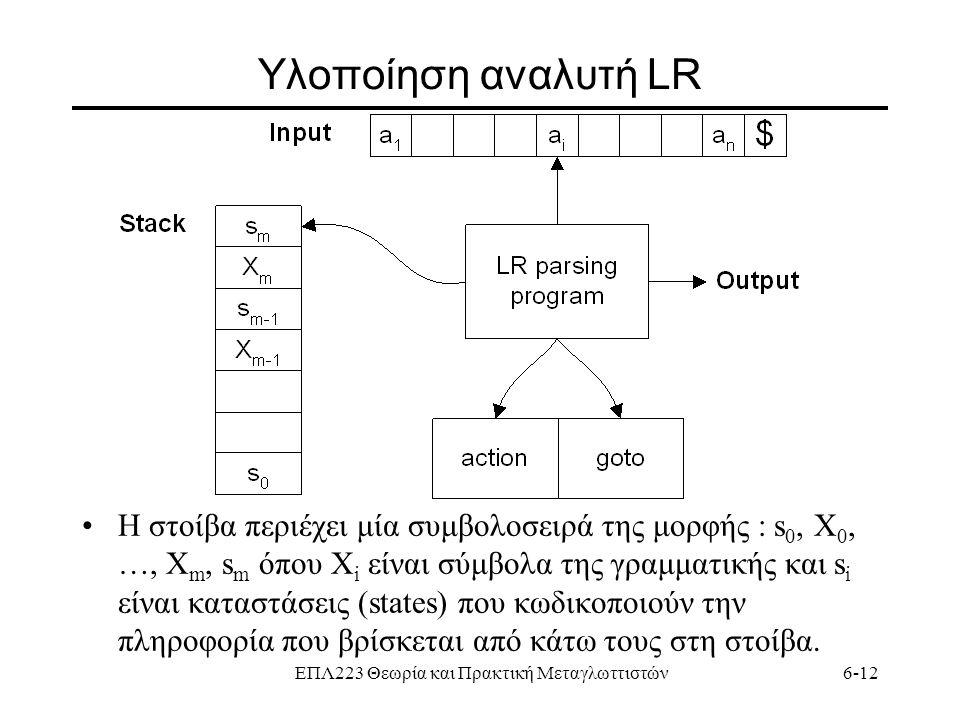 ΕΠΛ223 Θεωρία και Πρακτική Μεταγλωττιστών6-12 Yλοποίηση αναλυτή LR H στοίβα περιέχει μία συμβολοσειρά της μορφής : s 0, X 0, …, X m, s m όπου Χ i είνα