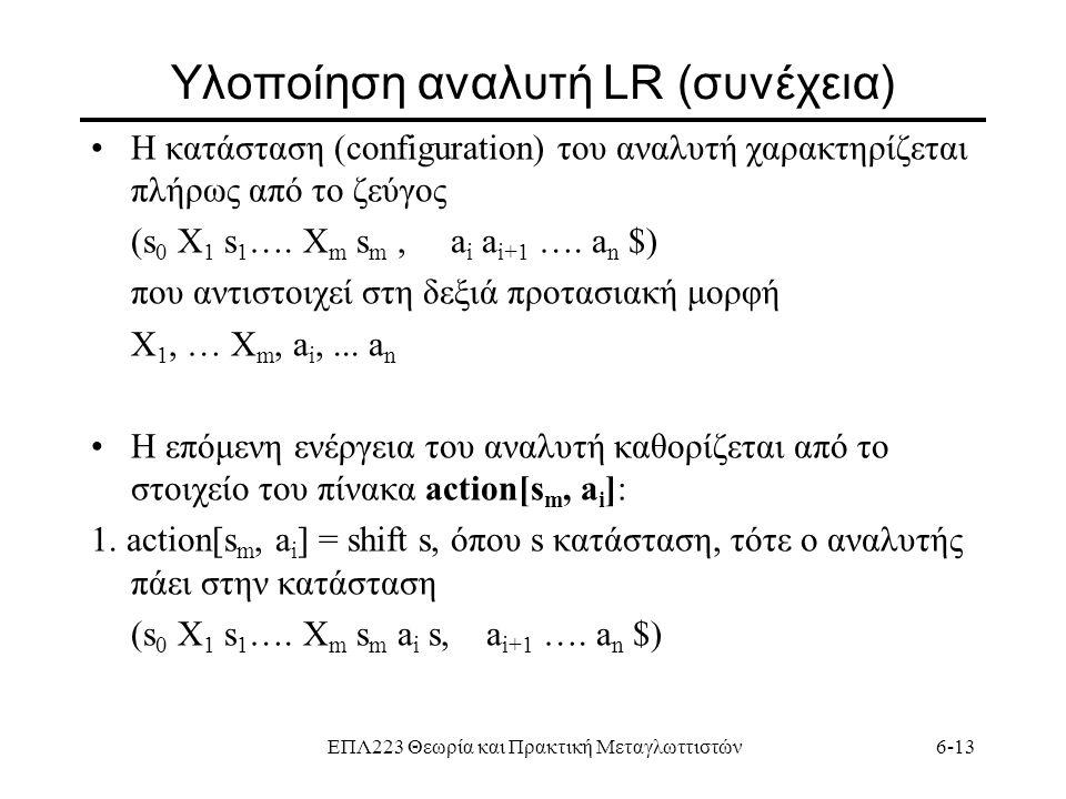 ΕΠΛ223 Θεωρία και Πρακτική Μεταγλωττιστών6-13 Yλοποίηση αναλυτή LR (συνέχεια) H κατάσταση (configuration) του αναλυτή χαρακτηρίζεται πλήρως από το ζεύ