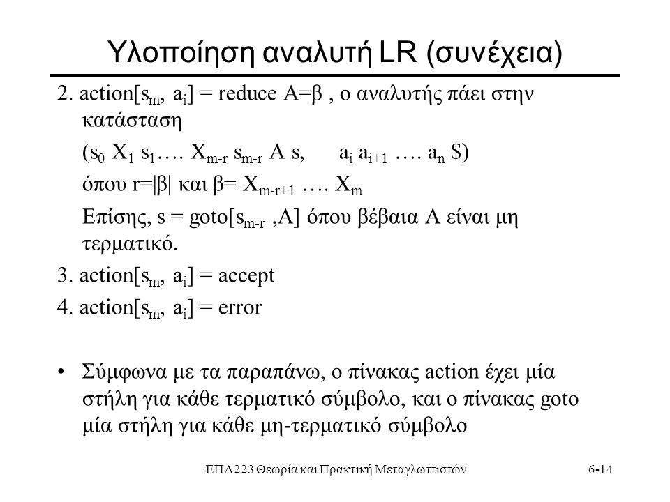 ΕΠΛ223 Θεωρία και Πρακτική Μεταγλωττιστών6-14 Yλοποίηση αναλυτή LR (συνέχεια) 2. action[s m, a i ] = reduce A=β, o αναλυτής πάει στην κατάσταση (s 0 X