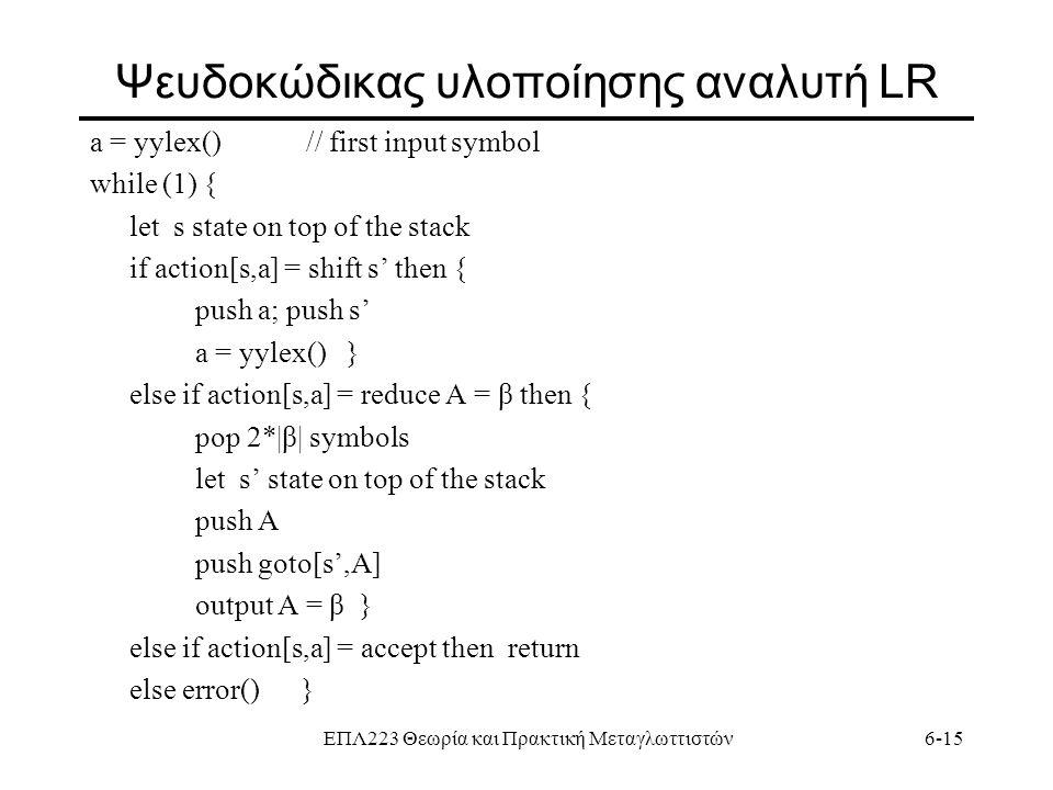 ΕΠΛ223 Θεωρία και Πρακτική Μεταγλωττιστών6-15 Ψευδοκώδικας υλοποίησης αναλυτή LR a = yylex() // first input symbol while (1) { let s state on top of t