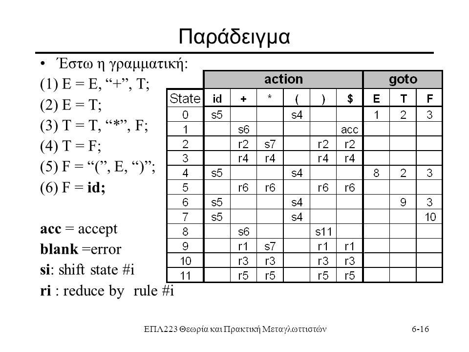 """ΕΠΛ223 Θεωρία και Πρακτική Μεταγλωττιστών6-16 Παράδειγμα Έστω η γραμματική: (1) Ε = Ε, """"+"""", Τ; (2) Ε = Τ; (3) Τ = Τ, """"*"""", F; (4) T = F; (5) F = """"("""", E"""