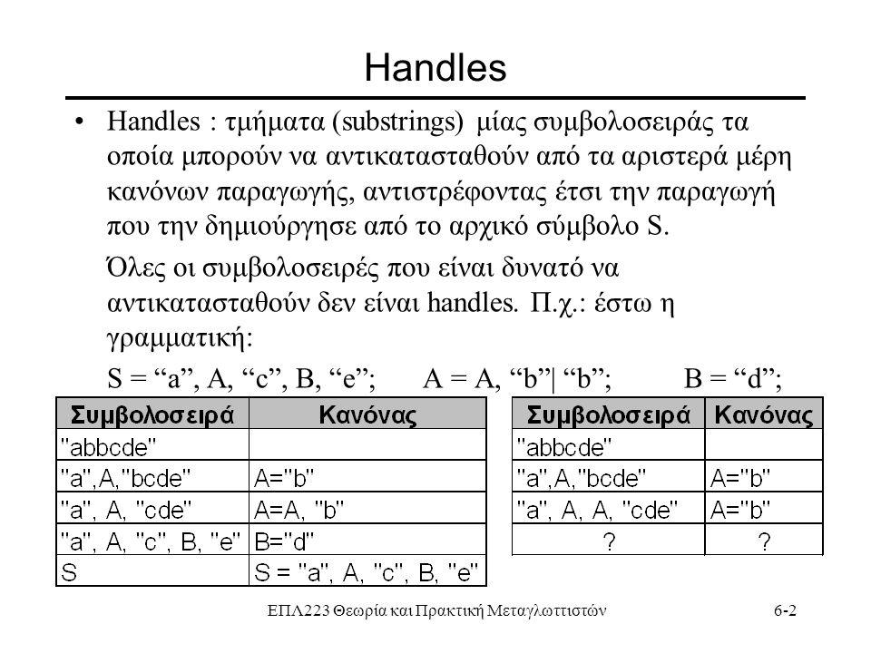 ΕΠΛ223 Θεωρία και Πρακτική Μεταγλωττιστών6-2 Ηandles Handles : τμήματα (substrings) μίας συμβολοσειράς τα οποία μπορούν να αντικατασταθούν από τα αρισ