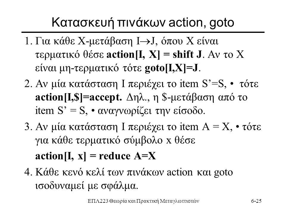 ΕΠΛ223 Θεωρία και Πρακτική Μεταγλωττιστών6-25 Κατασκευή πινάκων action, goto 1. Για κάθε Χ-μετάβαση Ι  J, όπου Χ είναι τερματικό θέσε action[I, X] =