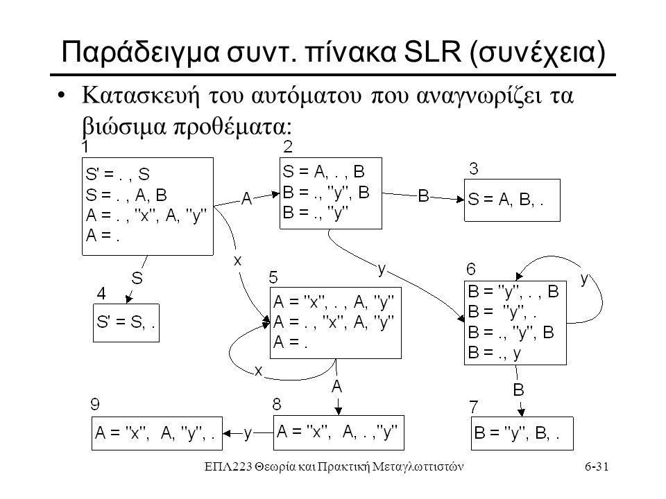 ΕΠΛ223 Θεωρία και Πρακτική Μεταγλωττιστών6-31 Παράδειγμα συντ. πίνακα SLR (συνέχεια) Κατασκευή του αυτόματου που αναγνωρίζει τα βιώσιμα προθέματα: