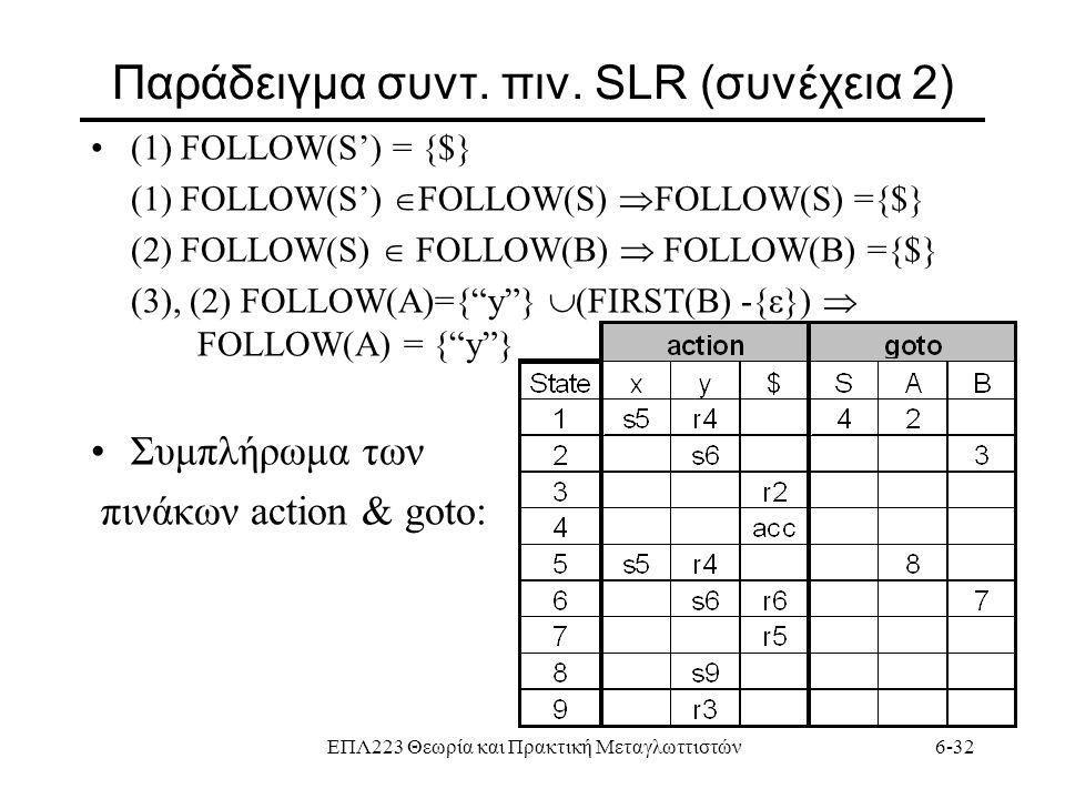 ΕΠΛ223 Θεωρία και Πρακτική Μεταγλωττιστών6-32 Παράδειγμα συντ. πιν. SLR (συνέχεια 2) (1) FOLLOW(S') = {$} (1) FOLLOW(S')  FOLLOW(S)  FOLLOW(S) ={$}