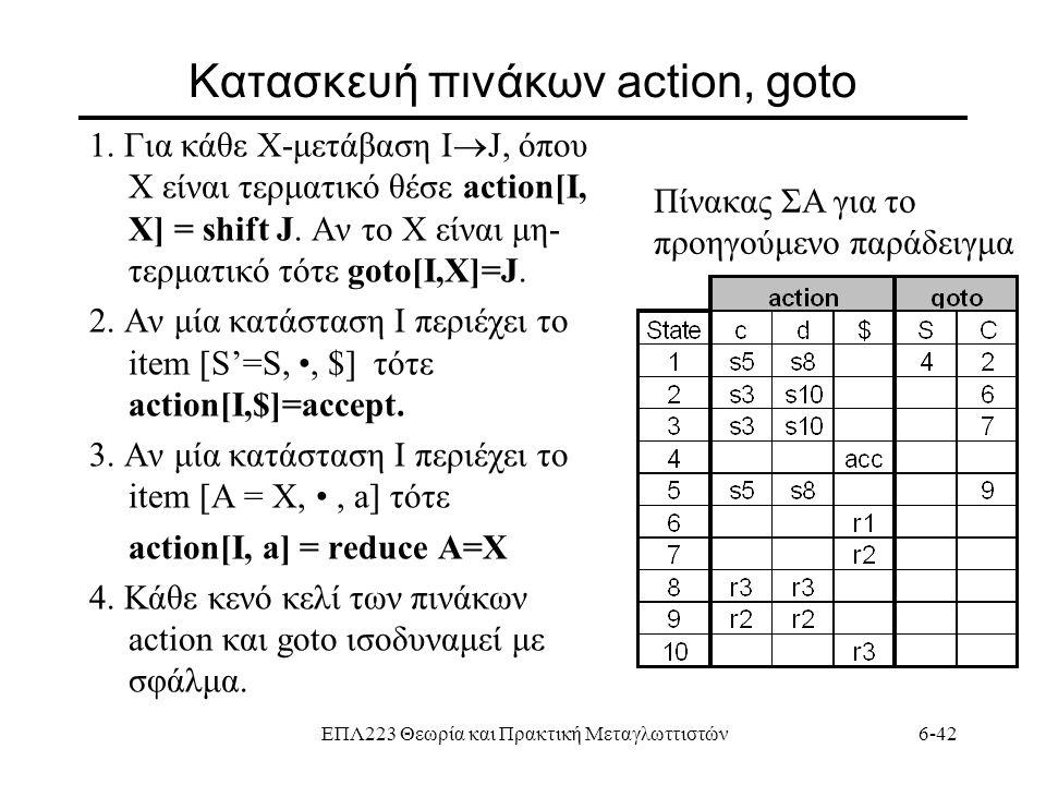ΕΠΛ223 Θεωρία και Πρακτική Μεταγλωττιστών6-42 Κατασκευή πινάκων action, goto 1. Για κάθε Χ-μετάβαση Ι  J, όπου Χ είναι τερματικό θέσε action[I, X] =