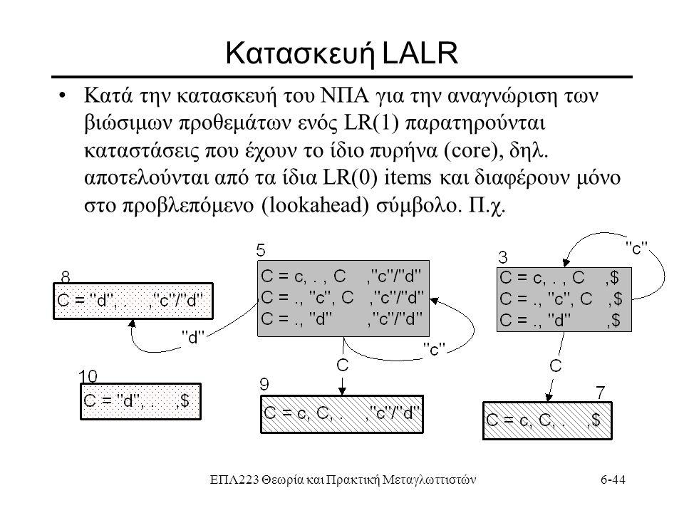 ΕΠΛ223 Θεωρία και Πρακτική Μεταγλωττιστών6-44 Κατασκευή LALR Κατά την κατασκευή του ΝΠΑ για την αναγνώριση των βιώσιμων προθεμάτων ενός LR(1) παρατηρο