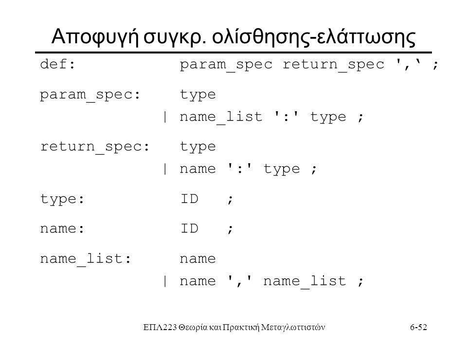 ΕΠΛ223 Θεωρία και Πρακτική Μεταγλωττιστών6-52 Αποφυγή συγκρ. ολίσθησης-ελάττωσης def: param_spec return_spec ',' ; param_spec: type | name_list ':' ty