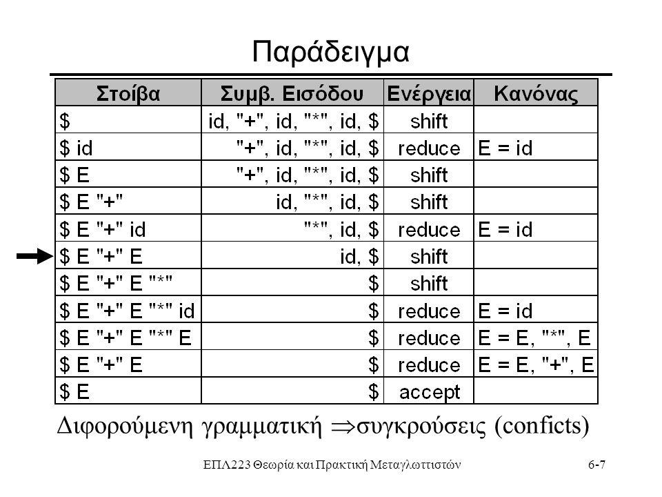 ΕΠΛ223 Θεωρία και Πρακτική Μεταγλωττιστών6-7 Παράδειγμα Διφορούμενη γραμματική  συγκρούσεις (conficts)
