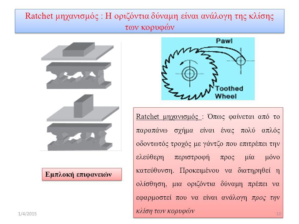 Ratchet μηχανισμός : Η οριζόντια δύναμη είναι ανάλογη της κλίσης των κορυφών Ratchet μηχανισμός : Όπως φαίνεται από το παραπάνω σχήμα είναι ένας πολύ απλός οδοντωτός τροχός με γάντζο που επιτρέπει την ελεύθερη περιστροφή προς μία μόνο κατεύθυνση.