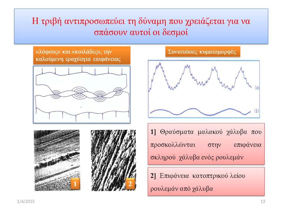 Η τριβή αντιπροσωπεύει τη δύναμη που χρειάζεται για να σπάσουν αυτοί οι δεσμοί 1] Θραύσματα μαλακού χάλυβα που προσκολλώνται στην επιφάνεια σκληρού χάλυβα ενός ρουλεμάν 2] Επιφάνεια κατοπτρικού λείου ρουλεμάν από χάλυβα 1/4/201513 Συνιστώσες κυματομορφές «λόφους» και «κοιλάδες», την καλούμενη τραχύτητα επιφάνειας 1 1 2 2