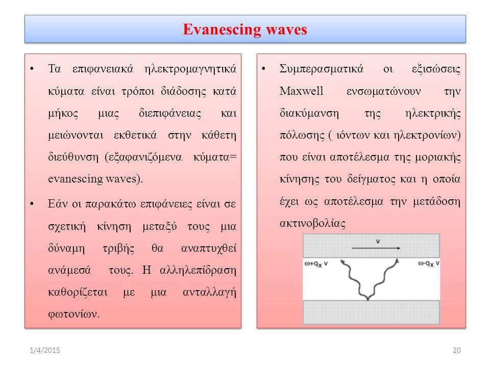 Evanescing waves Τα επιφανειακά ηλεκτρομαγνητικά κύματα είναι τρόποι διάδοσης κατά μήκος μιας διεπιφάνειας και μειώνονται εκθετικά στην κάθετη διεύθυνση (εξαφανιζόμενα κύματα= evanescing waves).