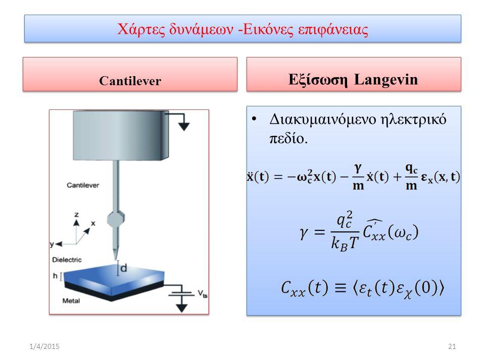 Χάρτες δυνάμεων -Εικόνες επιφάνειας Cantilever Εξίσωση Langevin Διακυμαινόμενο ηλεκτρικό πεδίο.