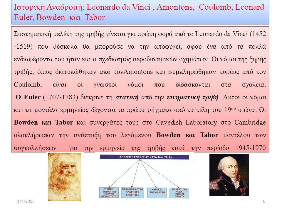 Συστηματική μελέτη της τριβής γίνεται για πρώτη φορά από το Leonardo da Vinci (1452 -1519) που δύσκολα θα μπορούσε να την αποφύγει, αφού ένα από τα πολλά ενδιαφέροντα του ήταν και ο σχεδιασμός αεροδυναμικών οχημάτων.