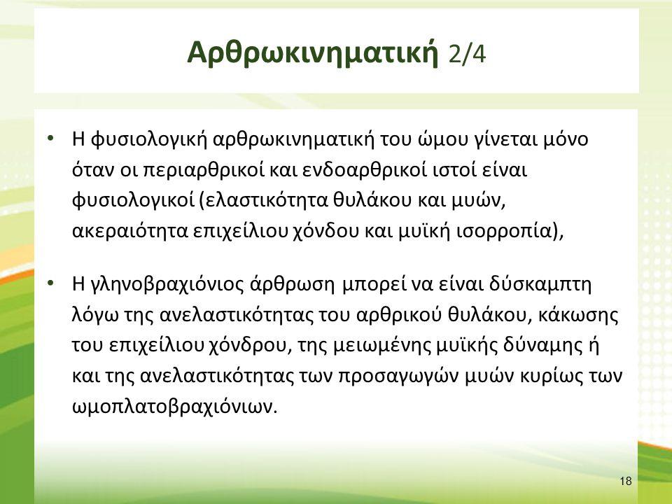Αρθρωκινηματική 2/4 Η φυσιολογική αρθρωκινηματική του ώμου γίνεται μόνο όταν οι περιαρθρικοί και ενδοαρθρικοί ιστοί είναι φυσιολογικοί (ελαστικότητα θ