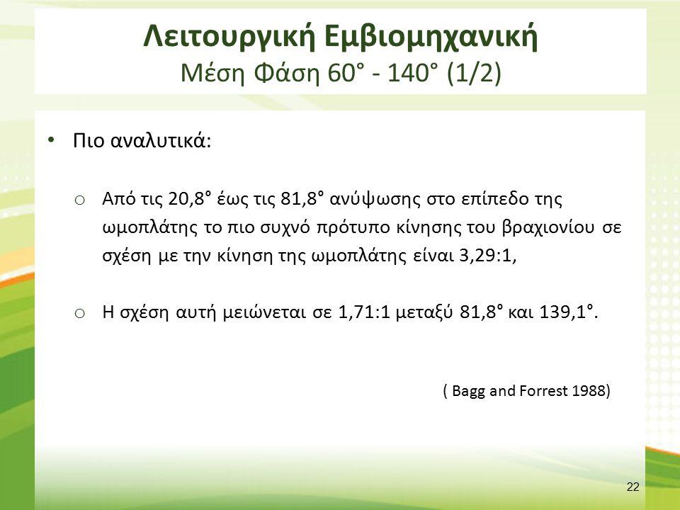 Λειτουργική Εμβιομηχανική Μέση Φάση 60° - 140° (1/2) Πιο αναλυτικά: o Από τις 20,8° έως τις 81,8° ανύψωσης στο επίπεδο της ωμοπλάτης το πιο συχνό πρότ