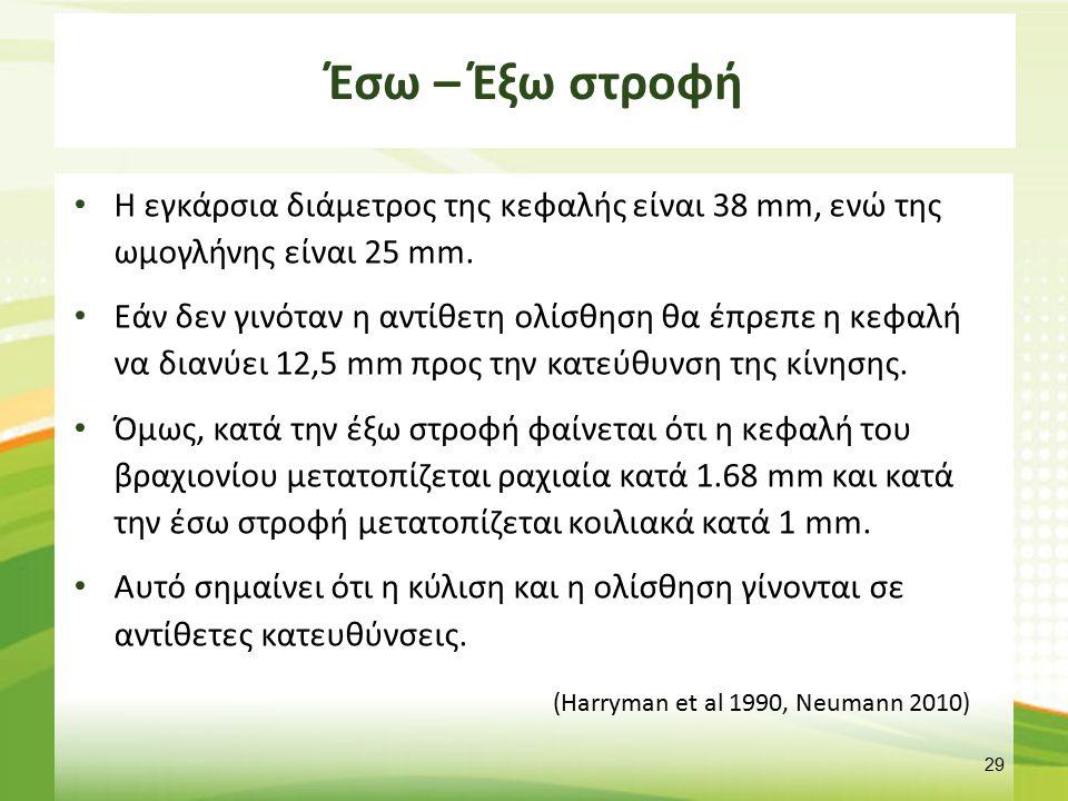 Έσω – Έξω στροφή (Harryman et al 1990, Neumann 2010) 29 Η εγκάρσια διάμετρος της κεφαλής είναι 38 mm, ενώ της ωμογλήνης είναι 25 mm. Εάν δεν γινόταν η