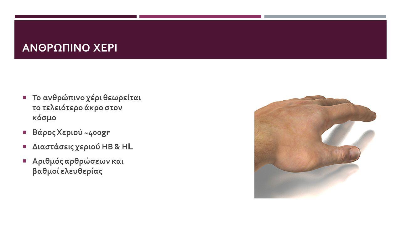 ΕΜΠΟΡΙΚΑ ΡΟΜΠΟΤΙΚΑ ΧΕΡΙΑ : ΧΡΗΣΗ ΩΣ ΠΡΟΣΘΕΤΙΚΑ ΜΕΛΗ  Bebionic v2 της RSL Steeper  iLimb της Touch Bionics  Vincent Hand της Vincent Systems