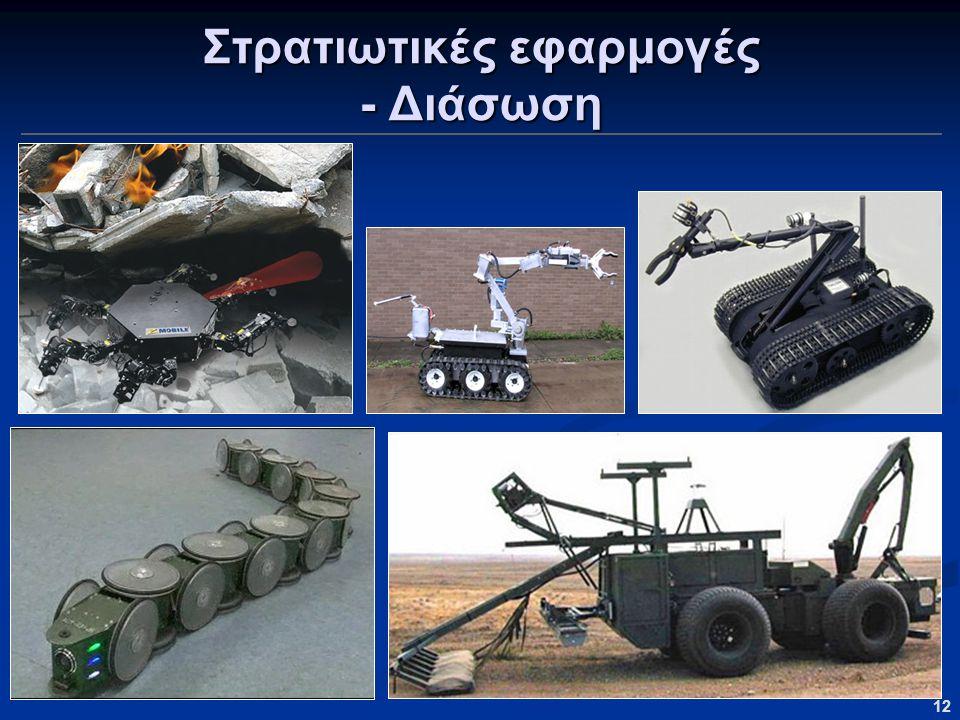 12 Στρατιωτικές εφαρμογές - Διάσωση