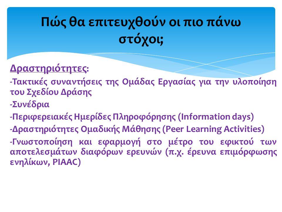 Δραστηριότητες : -Τακτικές συναντήσεις της Ομάδας Εργασίας για την υλοποίηση του Σχεδίου Δράσης -Συνέδρια -Περιφερειακές Ημερίδες Πληροφόρησης (Information days) -Δραστηριότητες Ομαδικής Μάθησης (Peer Learning Activities) -Γνωστοποίηση και εφαρμογή στο μέτρο του εφικτού των αποτελεσμάτων διαφόρων ερευνών (π.χ.