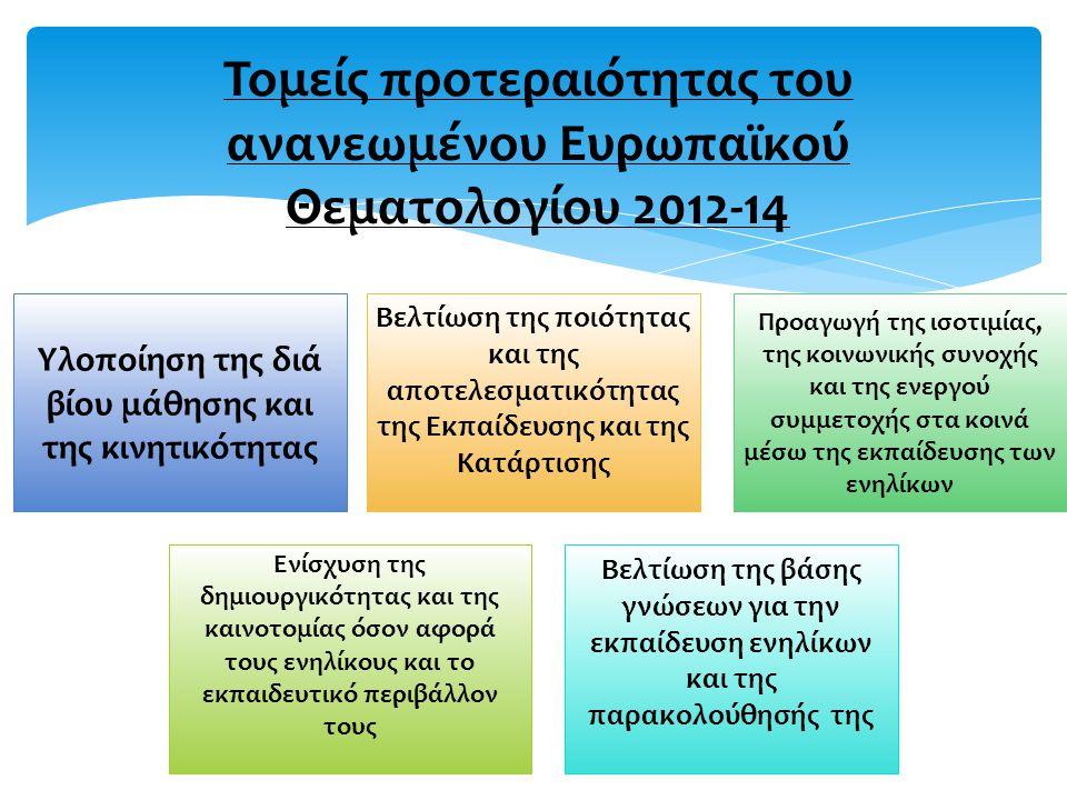 Τομείς προτεραιότητας του ανανεωμένου Ευρωπαϊκού Θεματολογίου 2012-14 Υλοποίηση της διά βίου μάθησης και της κινητικότητας Βελτίωση της ποιότητας και της αποτελεσματικότητας της Εκπαίδευσης και της Κατάρτισης Προαγωγή της ισοτιμίας, της κοινωνικής συνοχής και της ενεργού συμμετοχής στα κοινά μέσω της εκπαίδευσης των ενηλίκων Ενίσχυση της δημιουργικότητας και της καινοτομίας όσον αφορά τους ενηλίκους και το εκπαιδευτικό περιβάλλον τους Βελτίωση της βάσης γνώσεων για την εκπαίδευση ενηλίκων και της παρακολούθησής της