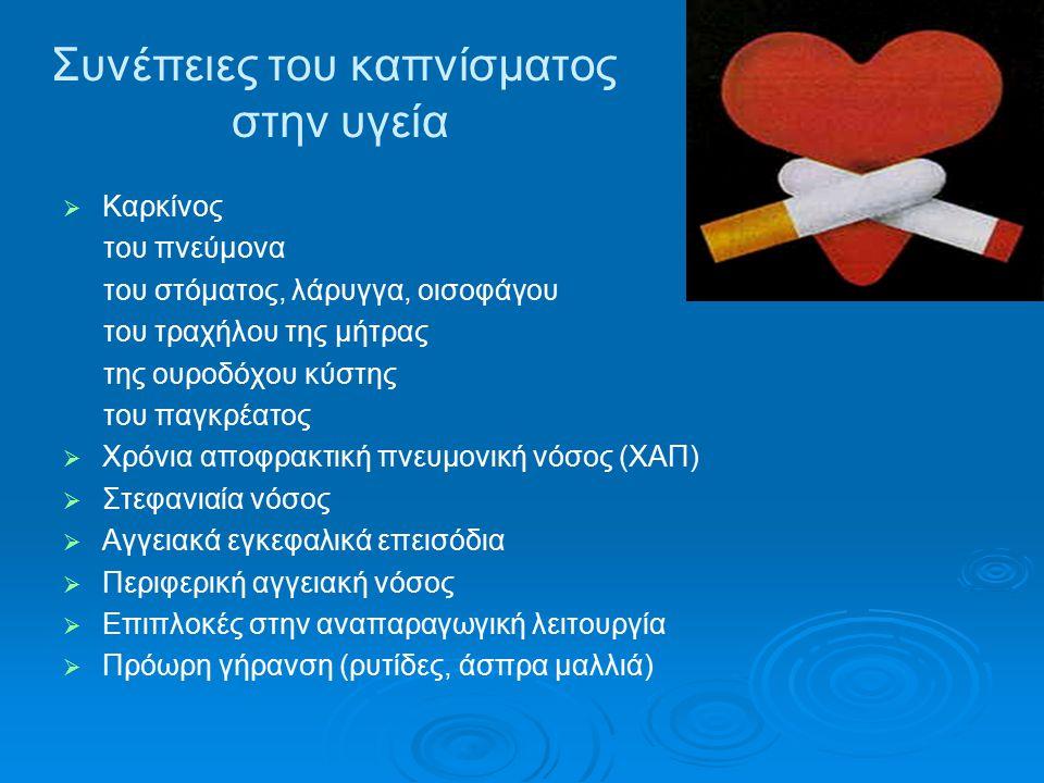 Συνέπειες του καπνίσματος στην υγεία   Καρκίνος του πνεύμονα του στόματος, λάρυγγα, οισοφάγου του τραχήλου της μήτρας της ουροδόχου κύστης του παγκρ