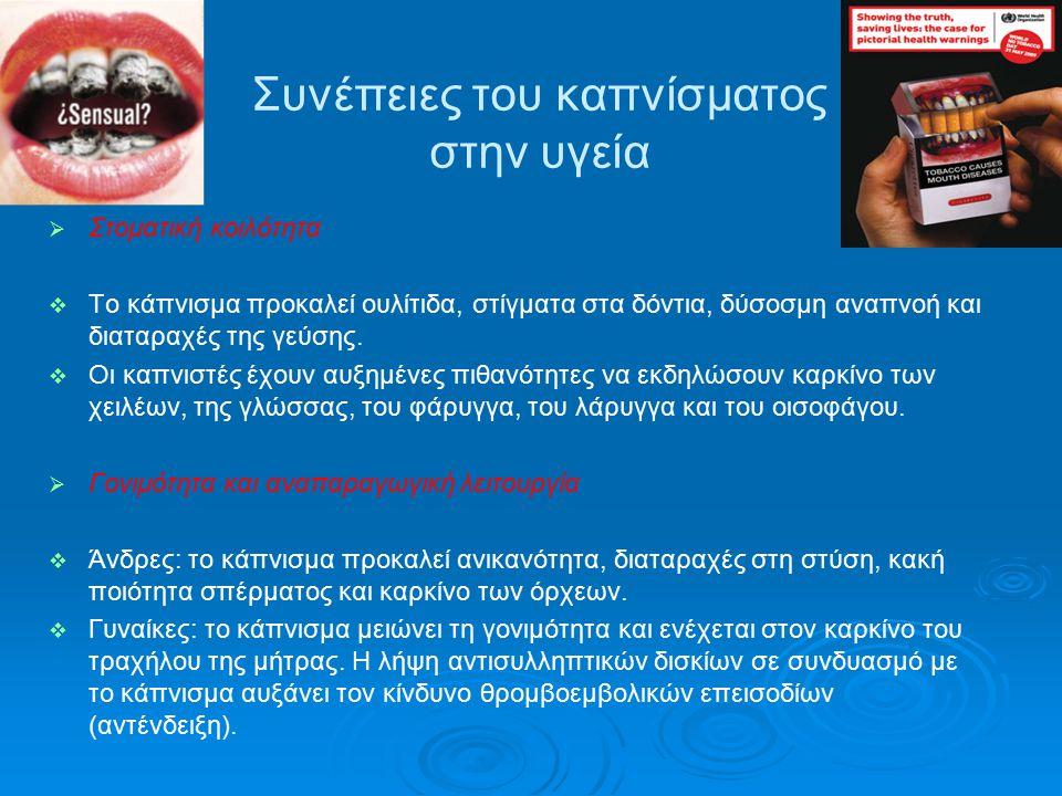   Στοματική κοιλότητα   Το κάπνισμα προκαλεί ουλίτιδα, στίγματα στα δόντια, δύσοσμη αναπνοή και διαταραχές της γεύσης.   Οι καπνιστές έχουν αυξη
