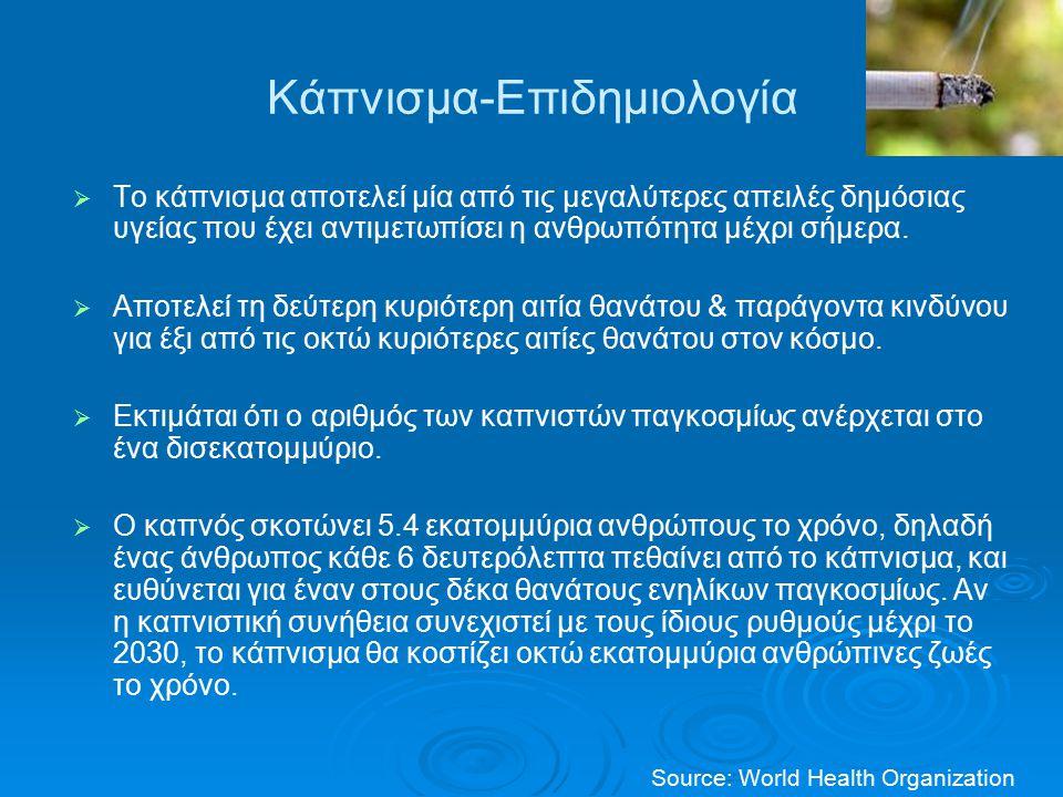 Κάπνισμα-Επιδημιολογία   Η χρήση προϊόντων καπνού παγκοσμίως αυξάνει, αν και ελαττώνεται στις αναπτυγμένες χώρες.
