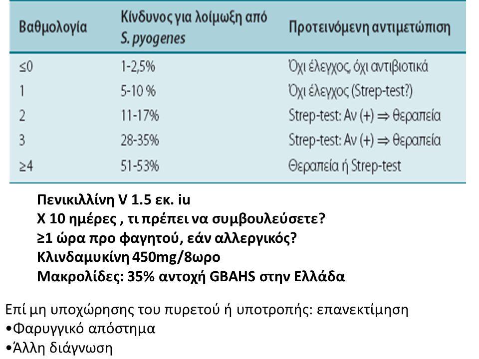 Επί μη υποχώρησης του πυρετού ή υποτροπής: επανεκτίμηση Φαρυγγικό απόστημα Άλλη διάγνωση Πενικιλλίνη V 1.5 εκ. iu Χ 10 ημέρες, τι πρέπει να συμβουλεύσ