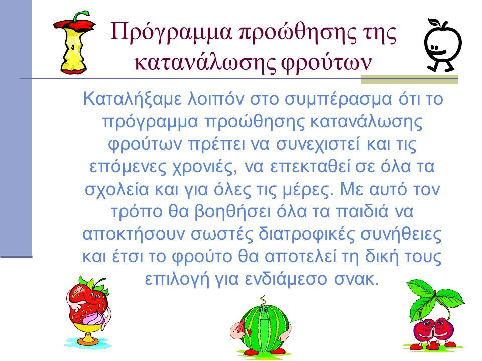 Πρόγραμμα προώθησης της κατανάλωσης φρούτων Καταλήξαμε λοιπόν στο συμπέρασμα ότι το πρόγραμμα προώθησης κατανάλωσης φρούτων πρέπει να συνεχιστεί και τ