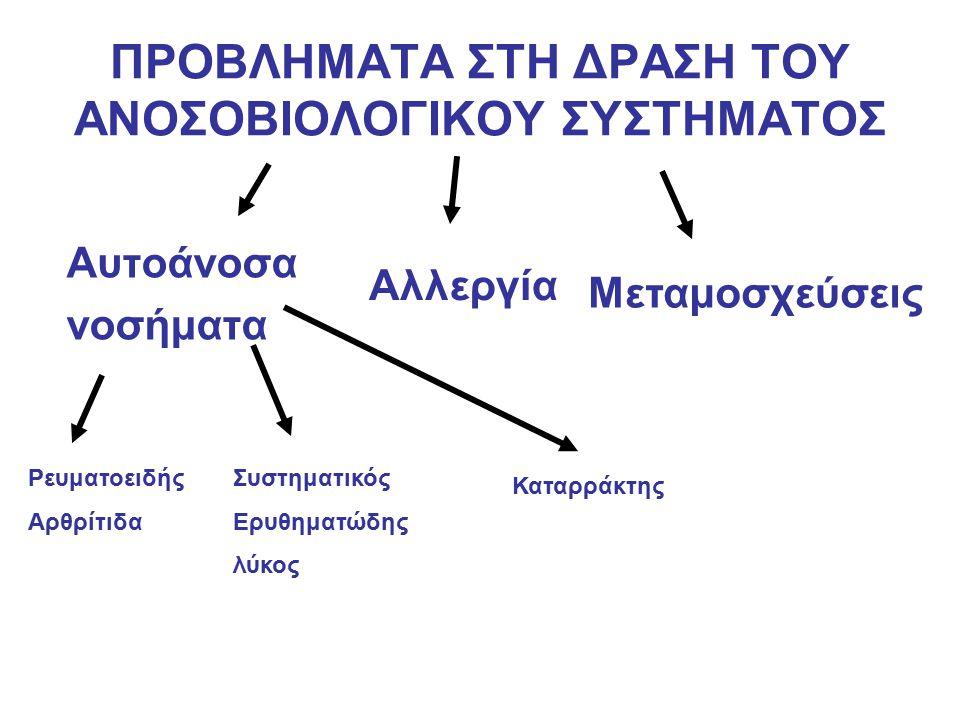 Ορισμοί στην Αυτοανοσία Αυτοανοσία ή αυτοάνοσα νοσήματα είναι εκείνη η παθολογική κατάσταση στην οποία το ανοσοβιολογικό σύστημα επιτίθεται εναντίον δικών του συστατικών.