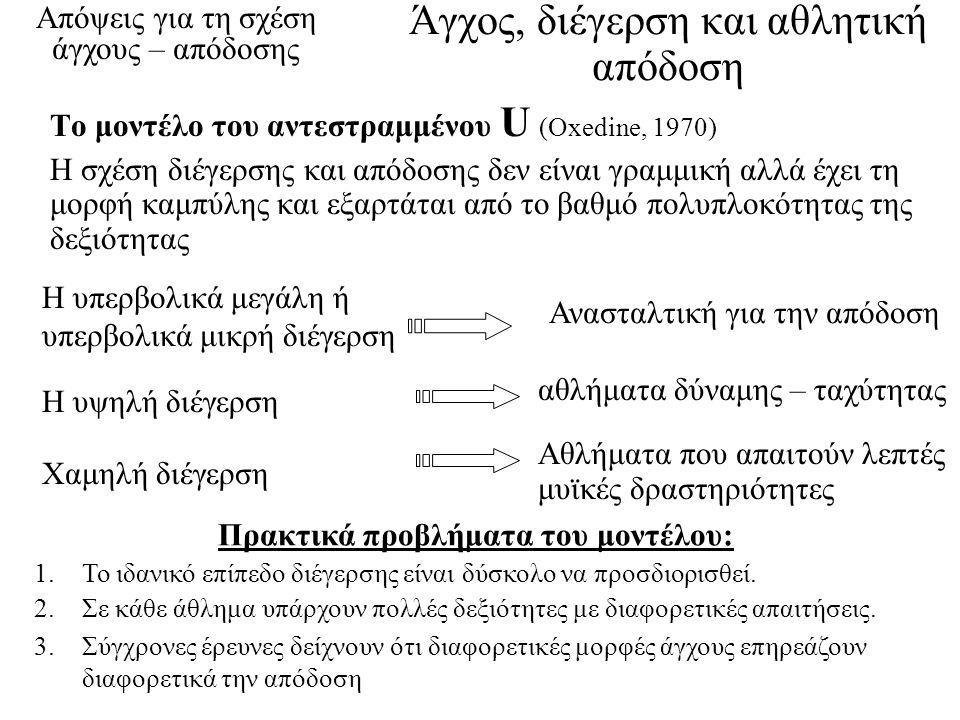 Άγχος, διέγερση και αθλητική απόδοση Το μοντέλο του αντεστραμμένου U (Oxedine, 1970) Η σχέση διέγερσης και απόδοσης δεν είναι γραμμική αλλά έχει τη μο