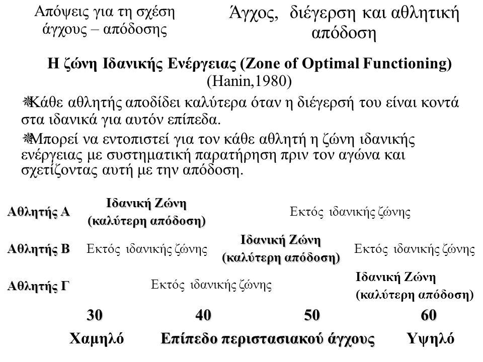 Άγχος, διέγερση και αθλητική απόδοση Απόψεις για τη σχέση άγχους – απόδοσης Η ζώνη Ιδανικής Ενέργειας (Zone of Optimal Functioning) (Hanin,1980)  Κάθ