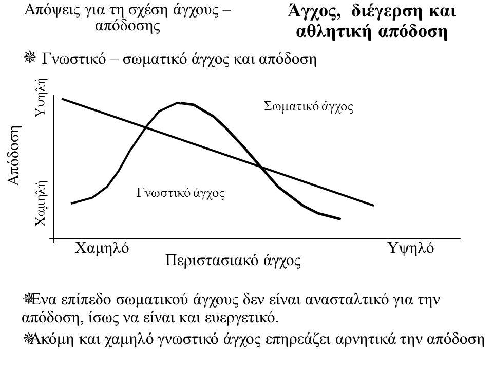 Άγχος, διέγερση και αθλητική απόδοση Απόψεις για τη σχέση άγχους – απόδοσης Το μοντέλο της καταστροφής (Hardy, 1990,1996)  Το γνωστικό άγχος δεν έχει πάντα αρνητικές συνέπειες αλλά εξαρτάται από το βαθμό του σωματικού άγχους Σωματική διέγερση Χαμηλή Υψηλή Γνωστικό άγχος Χαμηλό Μέτρια απόδοση Υψηλό Υψηλή απόδοση Χαμηλή απόδοση  Σε πολύ υψηλό γνωστικό άγχος μπορεί να υπάρξει απότομη πτώση της απόδοσης που δύσκολα μπορεί ο αθλητής/τρία να ανακάμψει Μέτρια επίπεδα γνωστικού άγχους μπορεί να βοηθήσει την απόδοση αν:  συνδυάζεται με χαμηλή σωματική διέγερση  ο αθλητής τα εκλάβει σαν υποβοηθητικά της απόδοσης