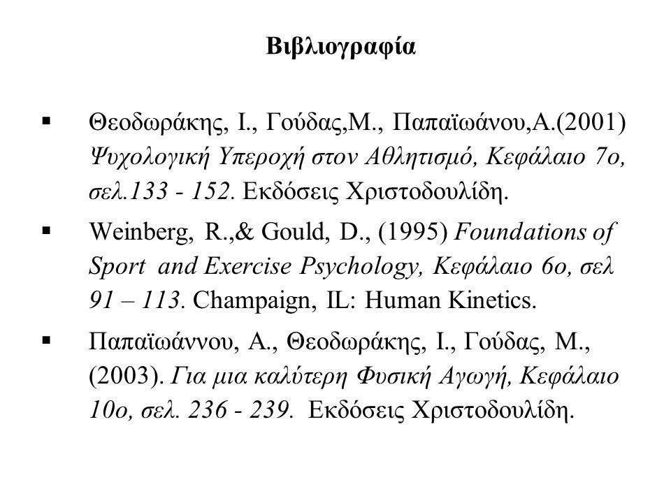 Βιβλιογραφία  Θεοδωράκης, Ι., Γούδας,Μ., Παπαϊωάνου,Α.(2001) Ψυχολογική Υπεροχή στον Αθλητισμό, Κεφάλαιο 7ο, σελ.133 - 152. Εκδόσεις Χριστοδουλίδη. 