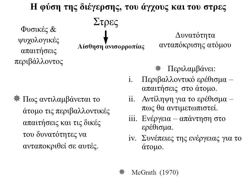 Η φύση της διέγερσης, του άγχους και του στρες  Η διαδικασία του στρες (Weinberg & Gould,1995) Στρες ΣτάδιοΠαράδειγμα 1ο:Απαιτήσεις από το περιβάλλον (φυσιολογικές – ψυχολογικές) Ο δύσκολος αγώνας 2ο: Η αντίληψη του ατόμου για τις απαιτήσεις του περιβάλλοντος.