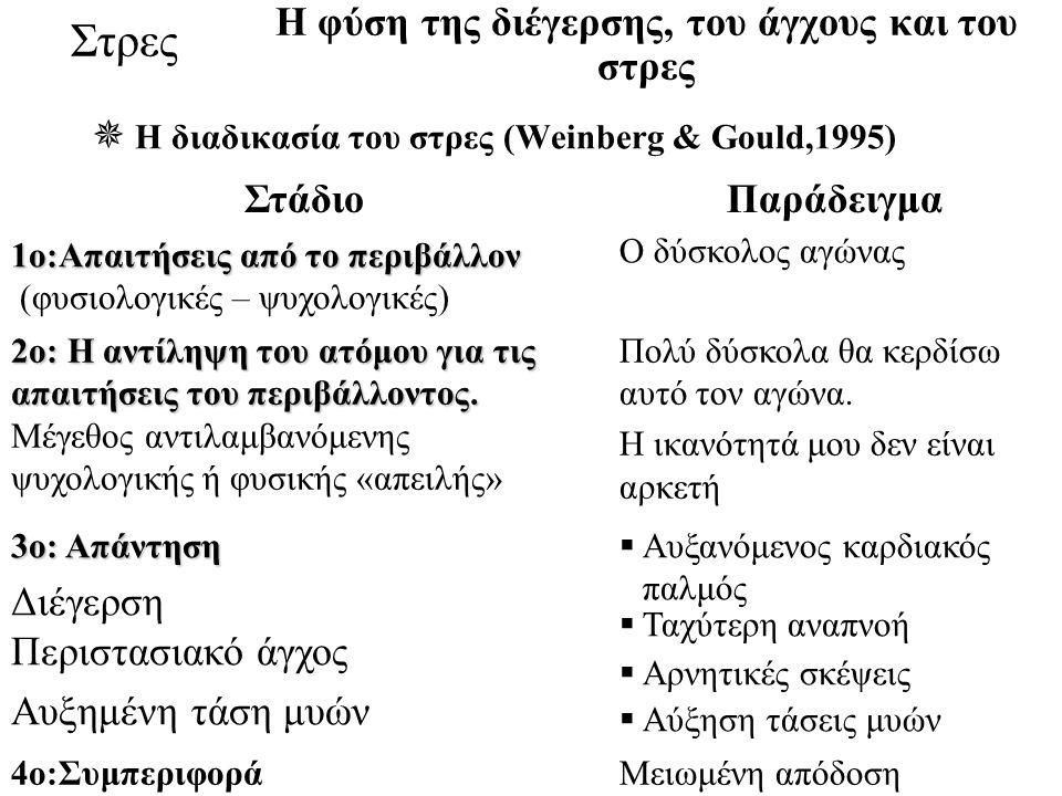 Η φύση της διέγερσης, του άγχους και του στρες  Η διαδικασία του στρες (Weinberg & Gould,1995) Στρες ΣτάδιοΠαράδειγμα 1ο:Απαιτήσεις από το περιβάλλον
