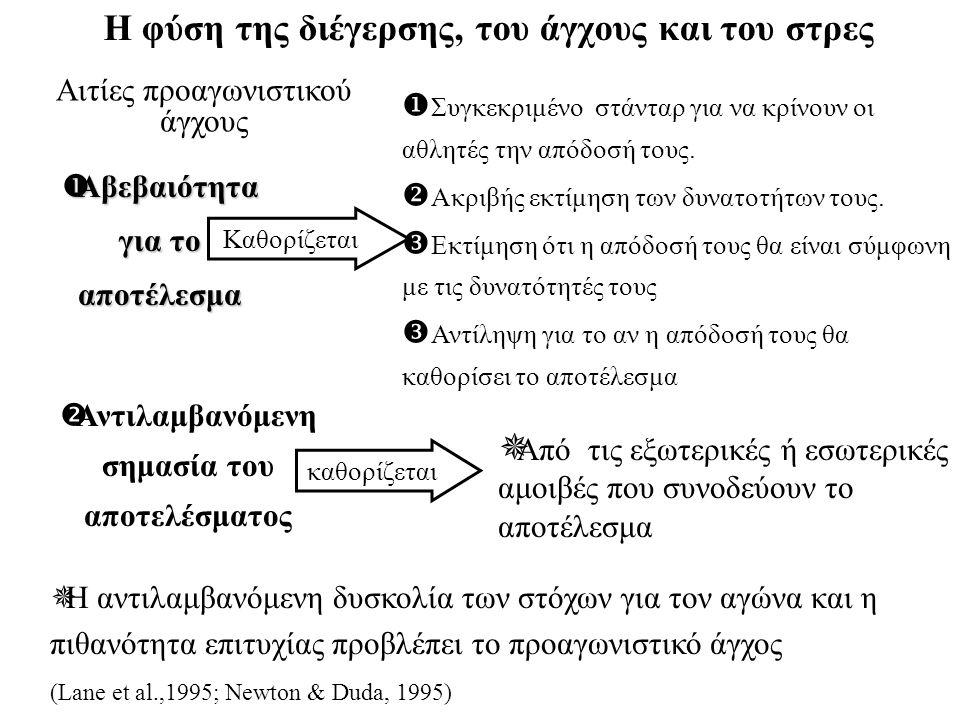Η φύση της διέγερσης, του άγχους και του στρες Αιτίες προαγωνιστικού άγχους  Μειωμένη αυτοπεποίθηση Αμφίδρομες αρνητικές σχέσεις αυτοπεποίθησης – γνωστικού και σωματικού άγχους (Krane, Wiliams & Feltz,1992)  Η συνοχή ομάδας.