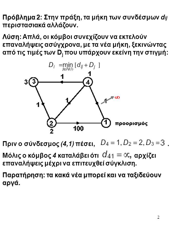2 Πρόβλημα 2 Πρόβλημα 2: Στην πράξη, τα μήκη των συνδέσμων d ij περιστασιακά αλλάζουν. Λύση Λύση: Απλά, οι κόμβοι συνεχίζουν να εκτελούν επαναλήψεις α